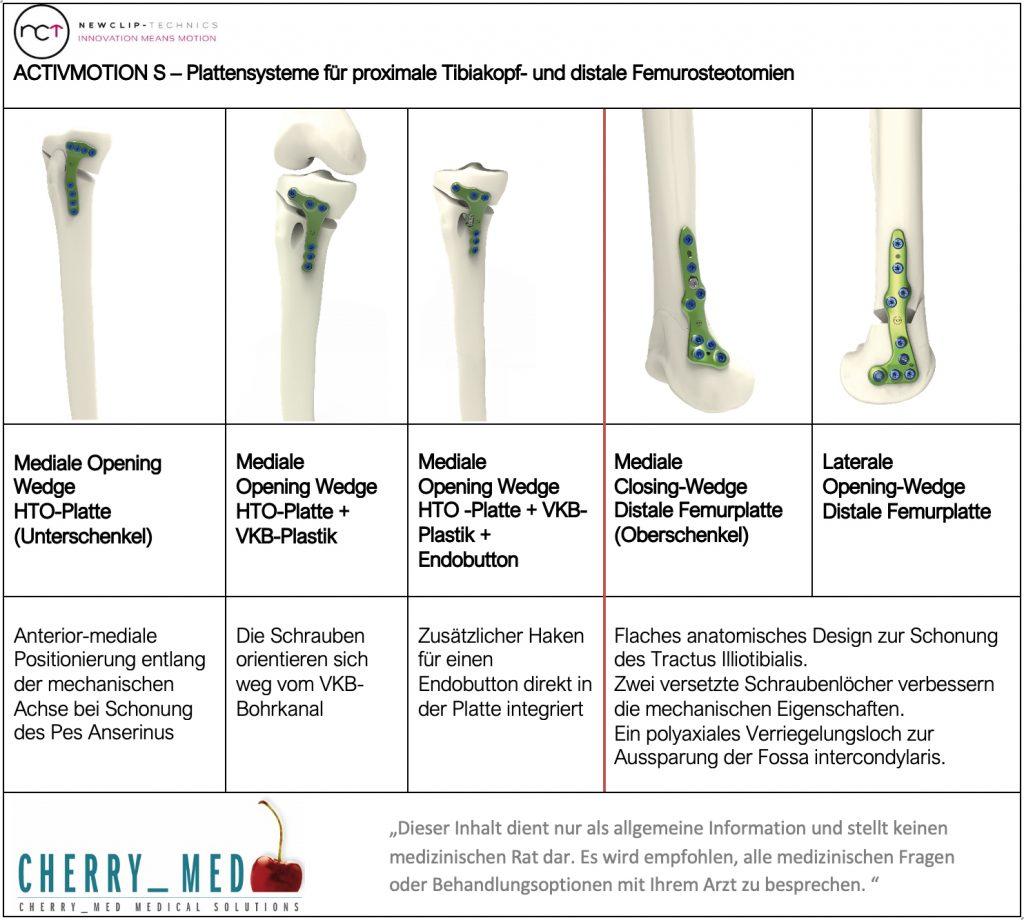 Activ Motion S Platten für Umstellungsosteotomie, Cherry Med